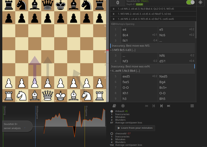 Lichess Is Becoming The Number 1 Place For Online Chess
